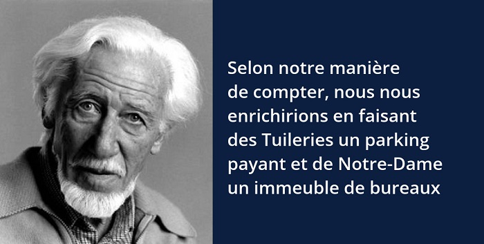 Bertrand de Jouvenel citation